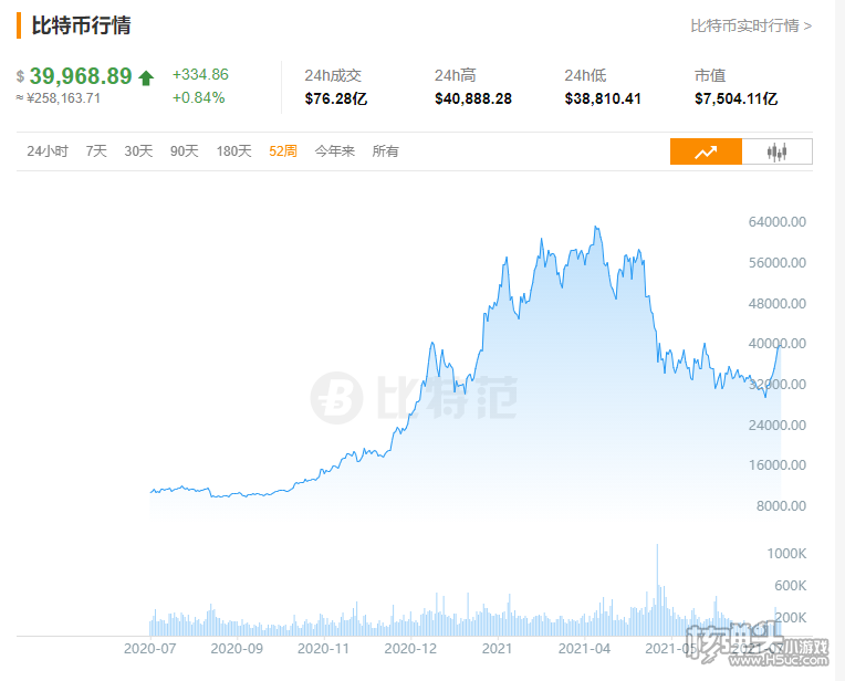 btc币最新价格今日行情 比特币今日最新价格走势图